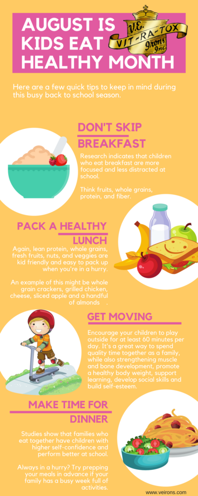 August Is Kids Eat Right Month - Infographic